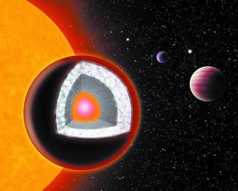 55 Cancri e – Un planeta formado por diamantes